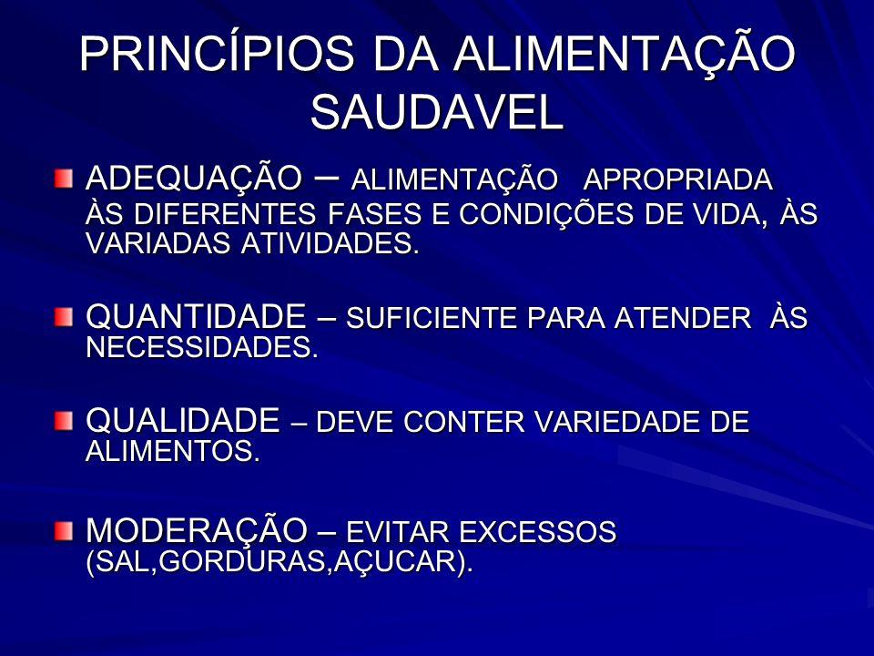 PRINCÍPIOS DA ALIMENTAÇÃO SAUDÁVEL REEDUCAÇÃO ALIMENTAR 1.