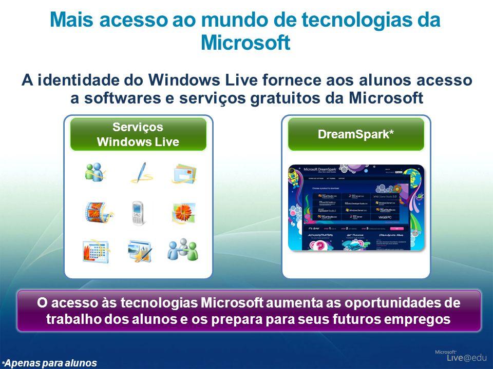 Serviços Windows Live DreamSpark* A identidade do Windows Live fornece aos alunos acesso a softwares e serviços gratuitos da Microsoft O acesso às tec