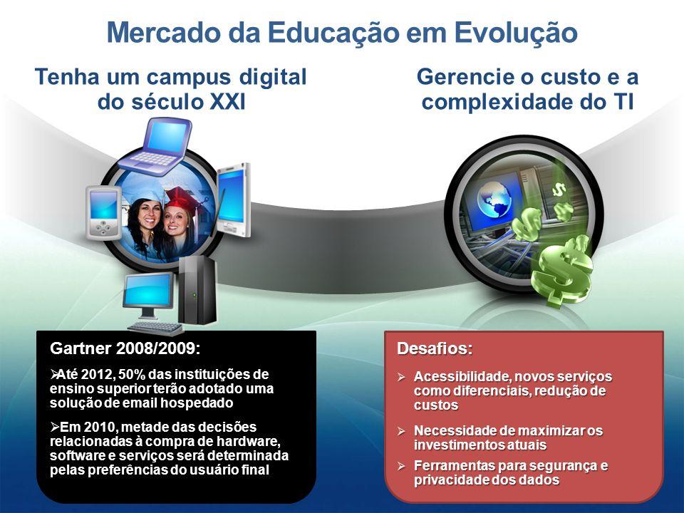 Tenha um campus digital do século XXI Gerencie o custo e a complexidade do TI Mercado da Educação em Evolução Gartner 2008/2009: Até 2012, 50% das ins