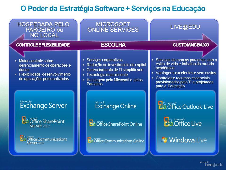 Serviços Windows Live DreamSpark* A identidade do Windows Live fornece aos alunos acesso a softwares e serviços gratuitos da Microsoft O acesso às tecnologias Microsoft aumenta as oportunidades de trabalho dos alunos e os prepara para seus futuros empregos * Apenas para alunos Mais acesso ao mundo de tecnologias da Microsoft