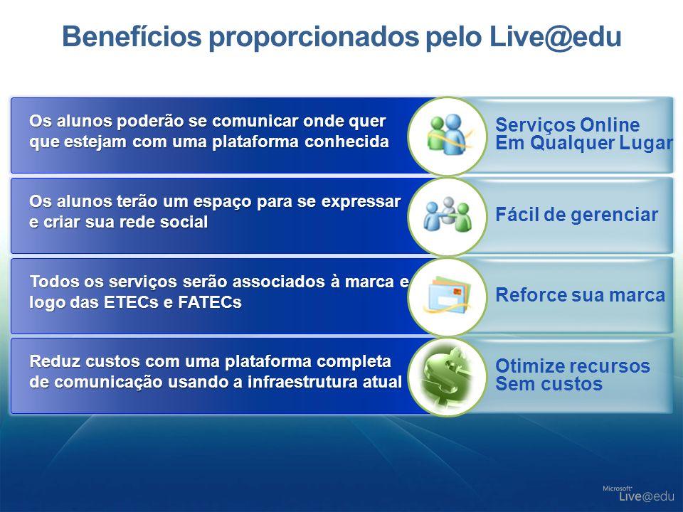 Para ativar sua conta, acesse o portal do Centro Paula Souza e baixe o tutorial www.centropaulasouza.sp.gov.br