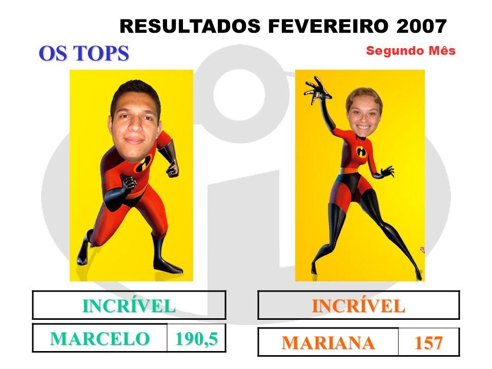 MARCELO199,5 ULTRA INCRÍVEL
