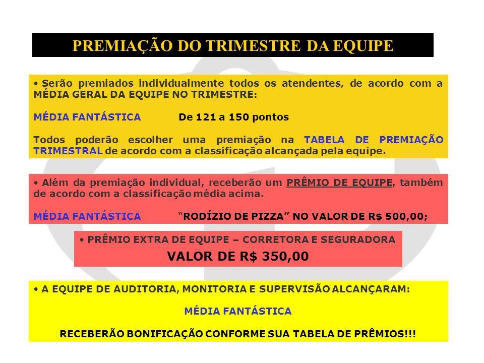 MÉDIA DO TRIMESTRE DA EQUIPE 122 – MÉDIA FANTÁSTICA!!! Objetivo da campanha alcançado!!!