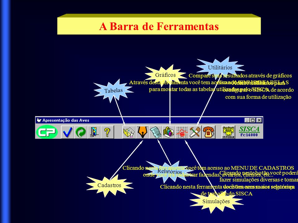 Esta é a principal tela de trabalho no Frango de Corte CONTROLE DE FRANGO DE CORTE Movimento Diário Vendas realizadas Barra de ferramentas Aviários selecionados Previsões Diversas