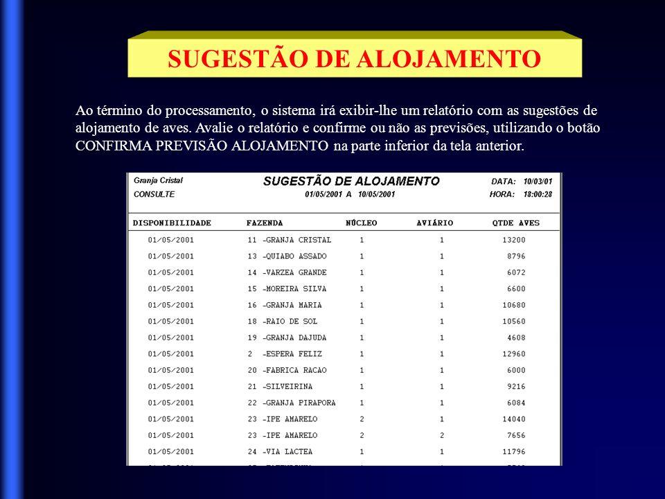 SUGESTÃO DE ALOJAMENTO Esta é a tela para confirmação dos alojamentos.