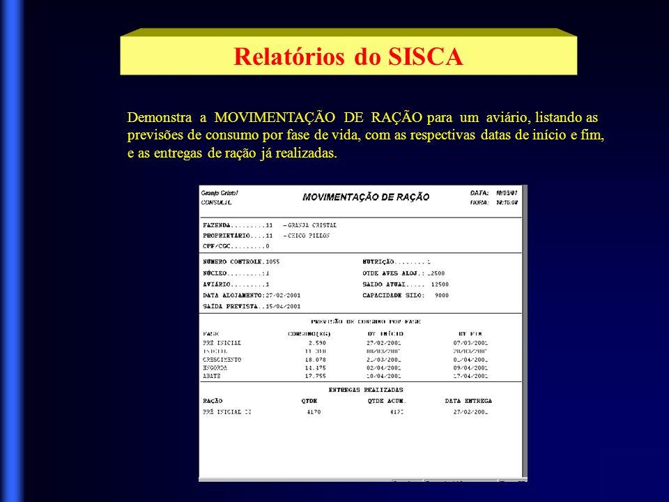Relatórios do SISCA Este relatório exibe a PREVISÃO DE RAÇÃO para um período específico, mostrando todos os aviários e agrupando as rações por TIPO.