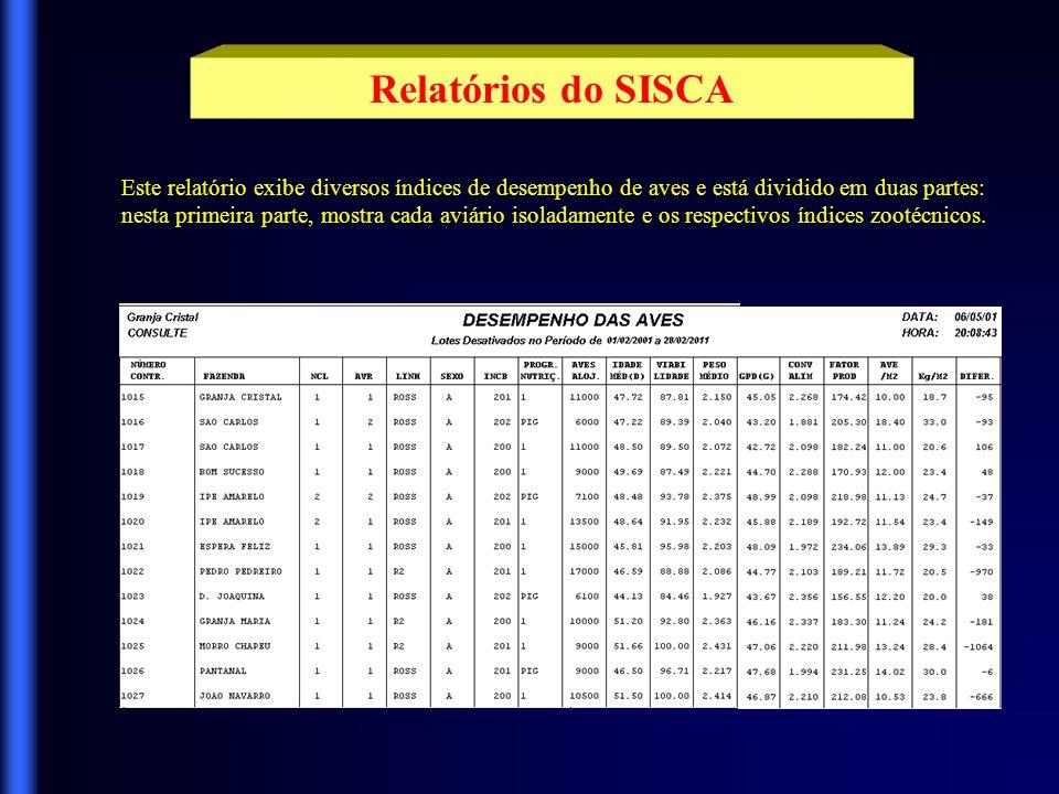 Relatórios do SISCA Este relatório faz o FECHAMENTO FINAL de cada lote desativado, demonstrando viabilidade, ração con- sumida pelo lote e por ave, e diversos outros índices para sua análise.