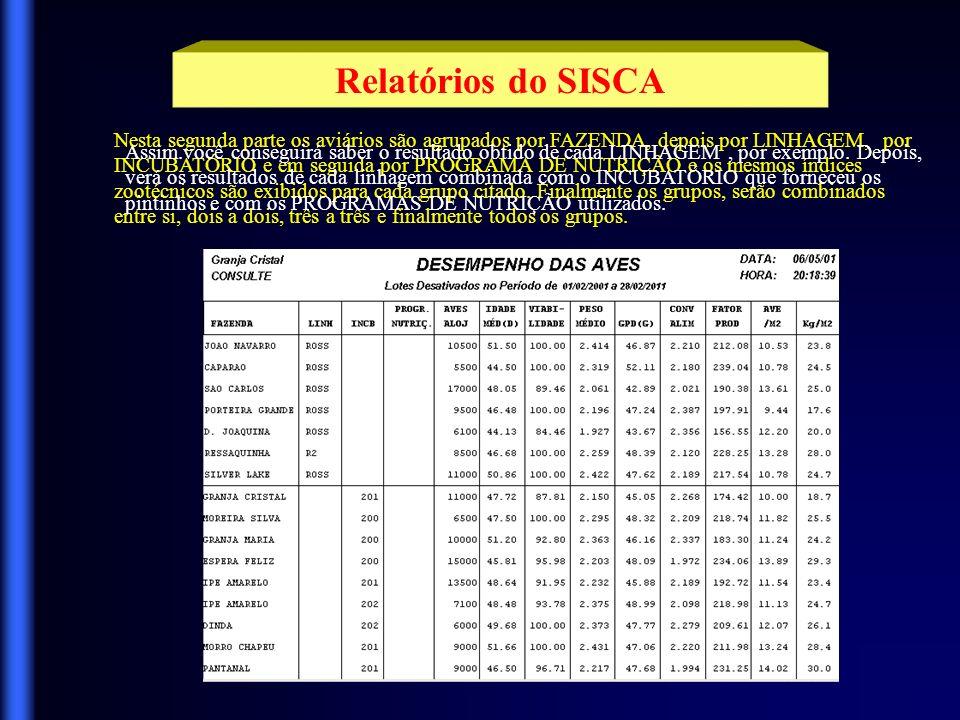 Relatórios do SISCA Este relatório exibe diversos índices de desempenho de aves e está dividido em duas partes: nesta primeira parte, mostra cada aviário isoladamente e os respectivos índices zootécnicos.
