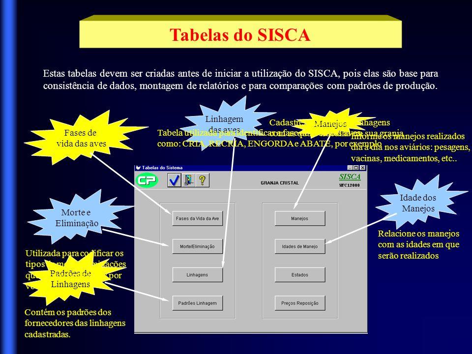 Cadastros do SISCA ALOJAMENTO DE AVES Esta aplicação será utilizada sempre que for necessário ALOJAR AVES.