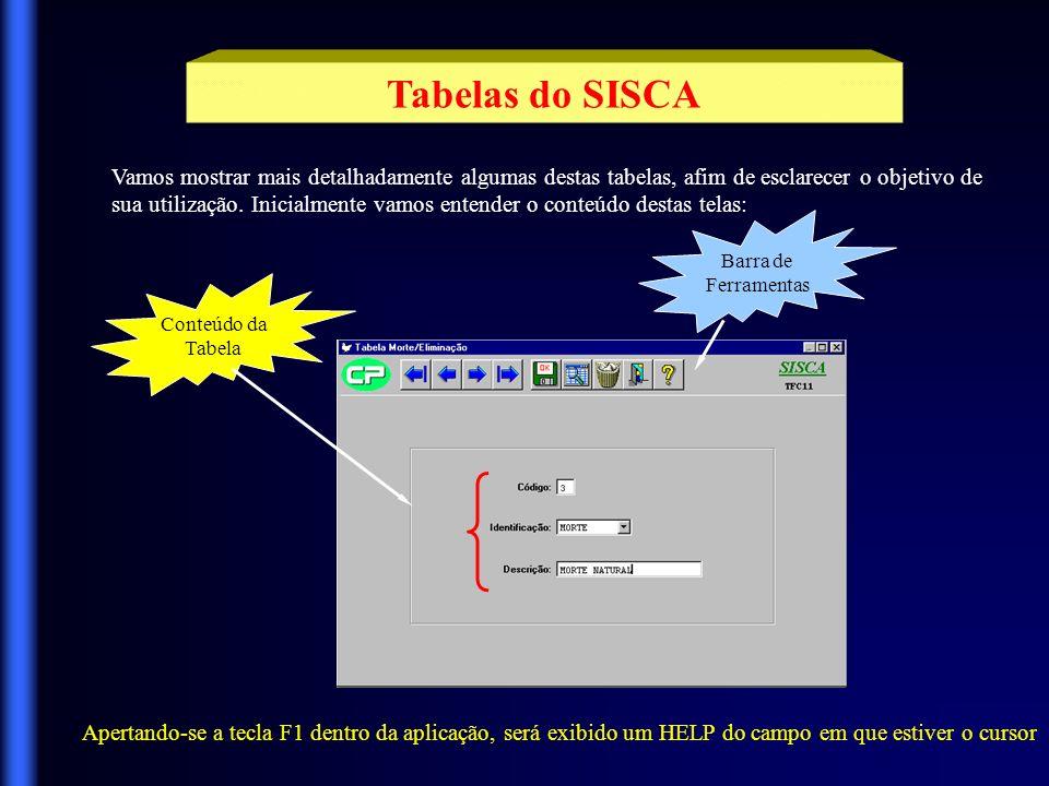 Tabelas do SISCA Estas tabelas devem ser criadas antes de iniciar a utilização do SISCA, pois elas são base para consistência de dados, montagem de relatórios e para comparações com padrões de produção.