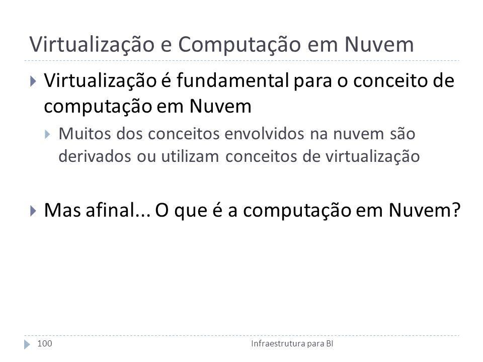 Virtualização e Computação em Nuvem Virtualização é fundamental para o conceito de computação em Nuvem Muitos dos conceitos envolvidos na nuvem são derivados ou utilizam conceitos de virtualização Mas afinal...
