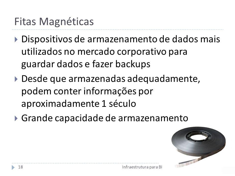 Fitas Magnéticas Infraestrutura para BI18 Dispositivos de armazenamento de dados mais utilizados no mercado corporativo para guardar dados e fazer backups Desde que armazenadas adequadamente, podem conter informações por aproximadamente 1 século Grande capacidade de armazenamento