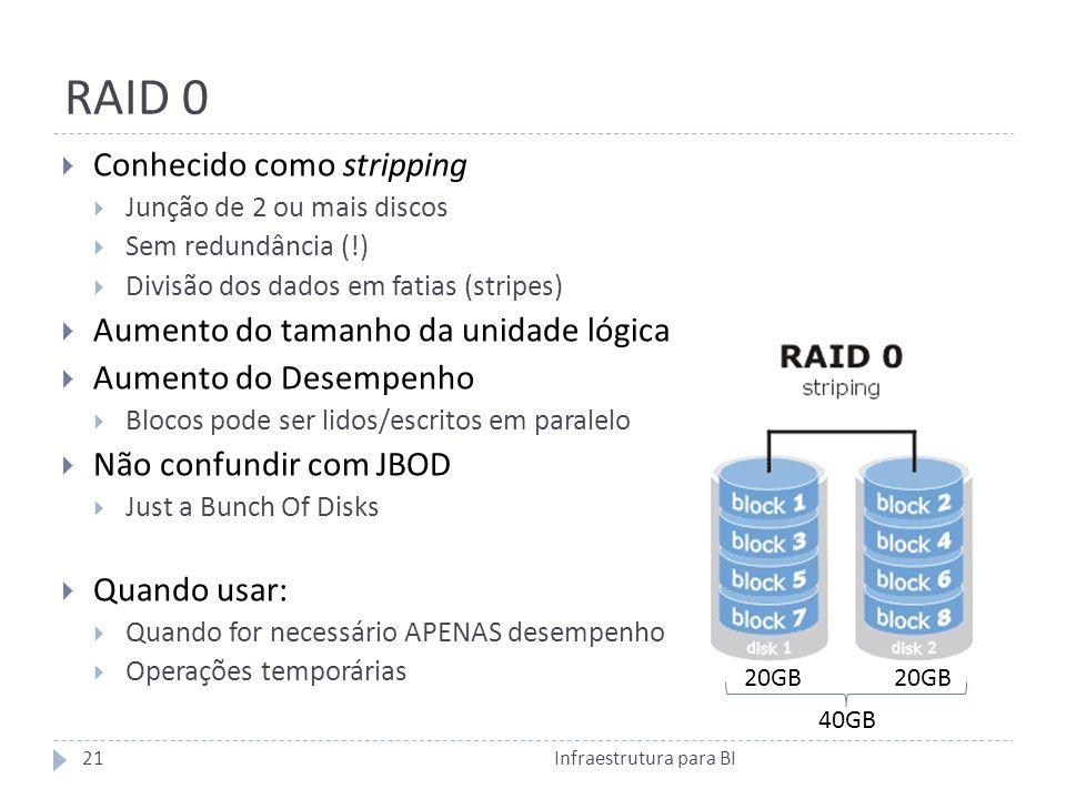 RAID 0 Conhecido como stripping Junção de 2 ou mais discos Sem redundância (!) Divisão dos dados em fatias (stripes) Aumento do tamanho da unidade lógica Aumento do Desempenho Blocos pode ser lidos/escritos em paralelo Não confundir com JBOD Just a Bunch Of Disks Quando usar: Quando for necessário APENAS desempenho Operações temporárias 20GB 40GB 21Infraestrutura para BI