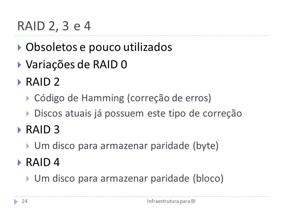 RAID 2, 3e 4 Obsoletos e pouco utilizados Variações de RAID 0 RAID 2 Código de Hamming (correção de erros) Discos atuais já possuem este tipo de correção RAID 3 Um disco para armazenar paridade (byte) RAID 4 Um disco para armazenar paridade (bloco) 24Infraestrutura para BI