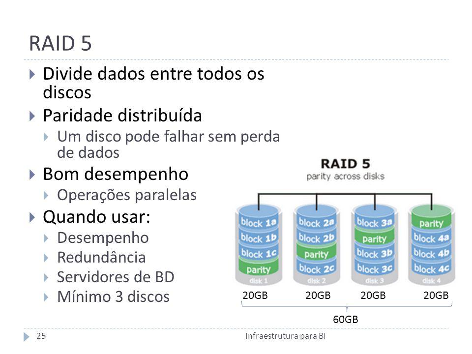 RAID 5 Divide dados entre todos os discos Paridade distribuída Um disco pode falhar sem perda de dados Bom desempenho Operações paralelas Quando usar: Desempenho Redundância Servidores de BD Mínimo 3 discos 20GB 60GB 25Infraestrutura para BI
