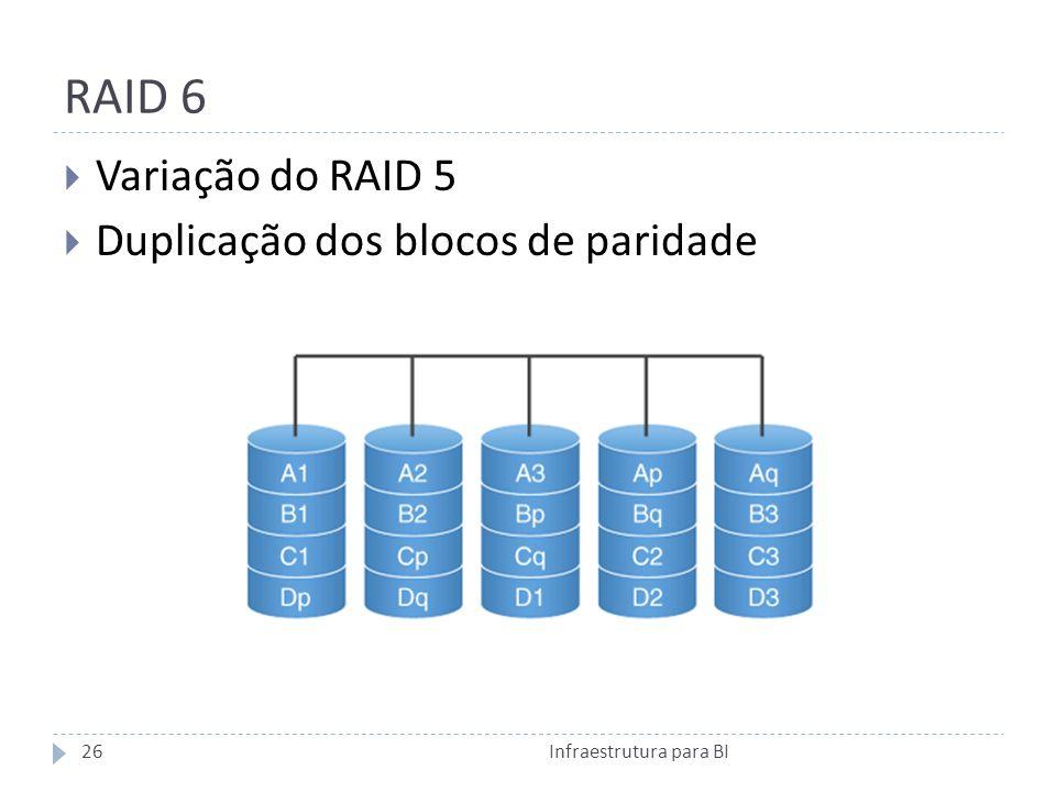 RAID 6 Variação do RAID 5 Duplicação dos blocos de paridade 26Infraestrutura para BI
