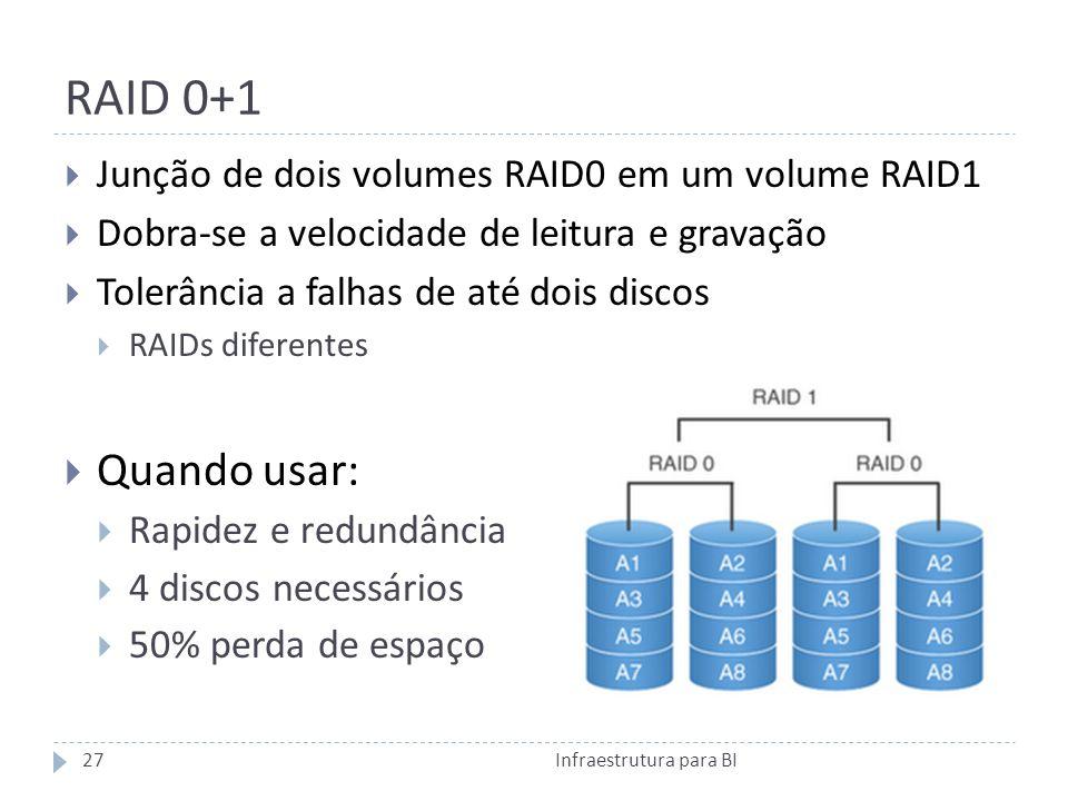 RAID 0+1 Junção de dois volumes RAID0 em um volume RAID1 Dobra-se a velocidade de leitura e gravação Tolerância a falhas de até dois discos RAIDs diferentes Quando usar: Rapidez e redundância 4 discos necessários 50% perda de espaço 27Infraestrutura para BI