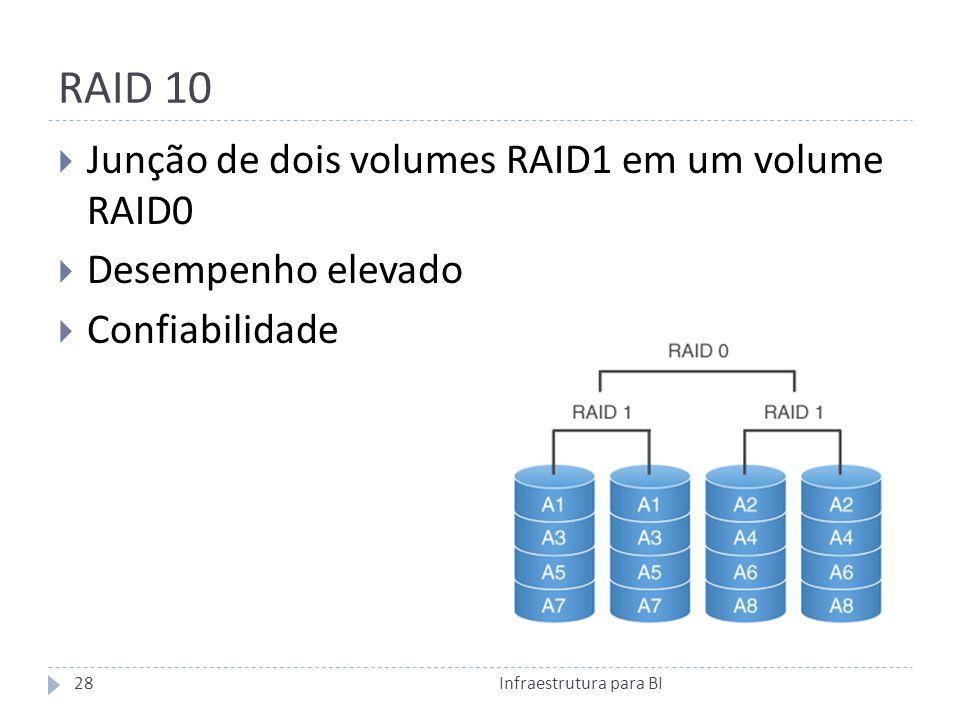 RAID 10 Junção de dois volumes RAID1 em um volume RAID0 Desempenho elevado Confiabilidade 28Infraestrutura para BI