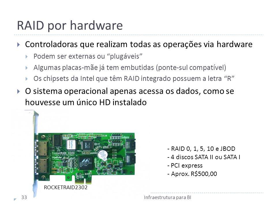 RAID por hardware Controladoras que realizam todas as operações via hardware Podem ser externas ou plugáveis Algumas placas-mãe já tem embutidas (ponte-sul compatível) Os chipsets da Intel que têm RAID integrado possuem a letra R O sistema operacional apenas acessa os dados, como se houvesse um único HD instalado ROCKETRAID2302 - RAID 0, 1, 5, 10 e JBOD - 4 discos SATA II ou SATA I - PCI express - Aprox.