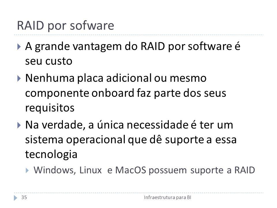 RAID por sofware A grande vantagem do RAID por software é seu custo Nenhuma placa adicional ou mesmo componente onboard faz parte dos seus requisitos Na verdade, a única necessidade é ter um sistema operacional que dê suporte a essa tecnologia Windows, Linux e MacOS possuem suporte a RAID 35Infraestrutura para BI