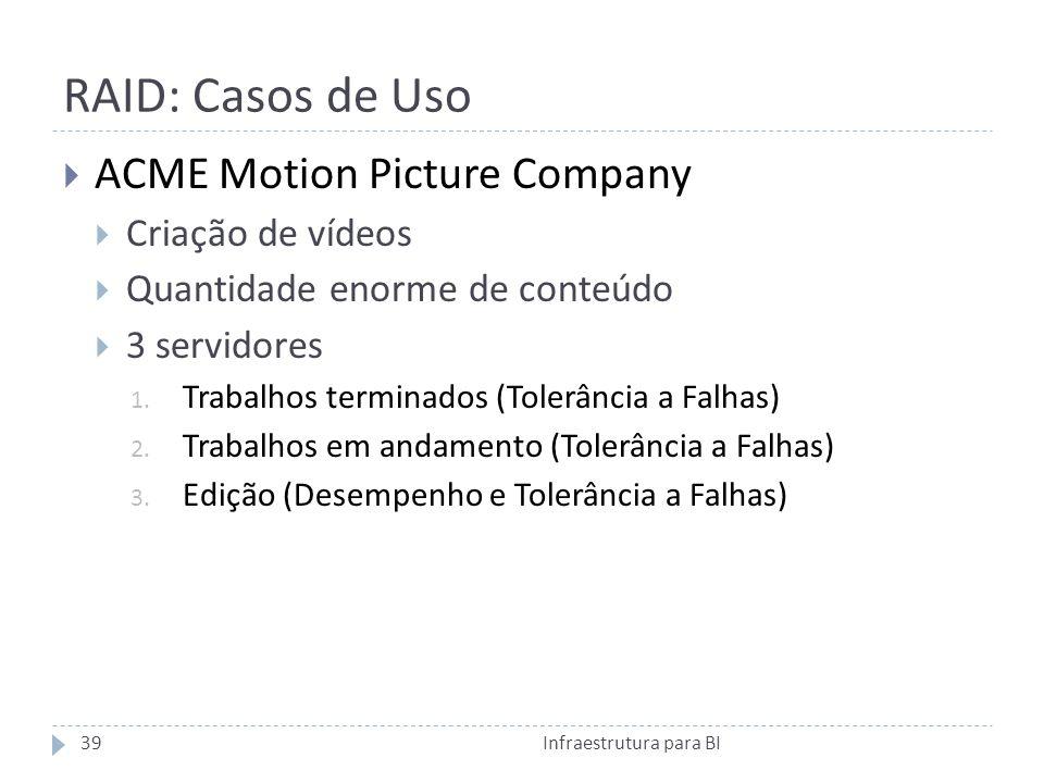 RAID: Casos de Uso Infraestrutura para BI39 ACME Motion Picture Company Criação de vídeos Quantidade enorme de conteúdo 3 servidores 1.