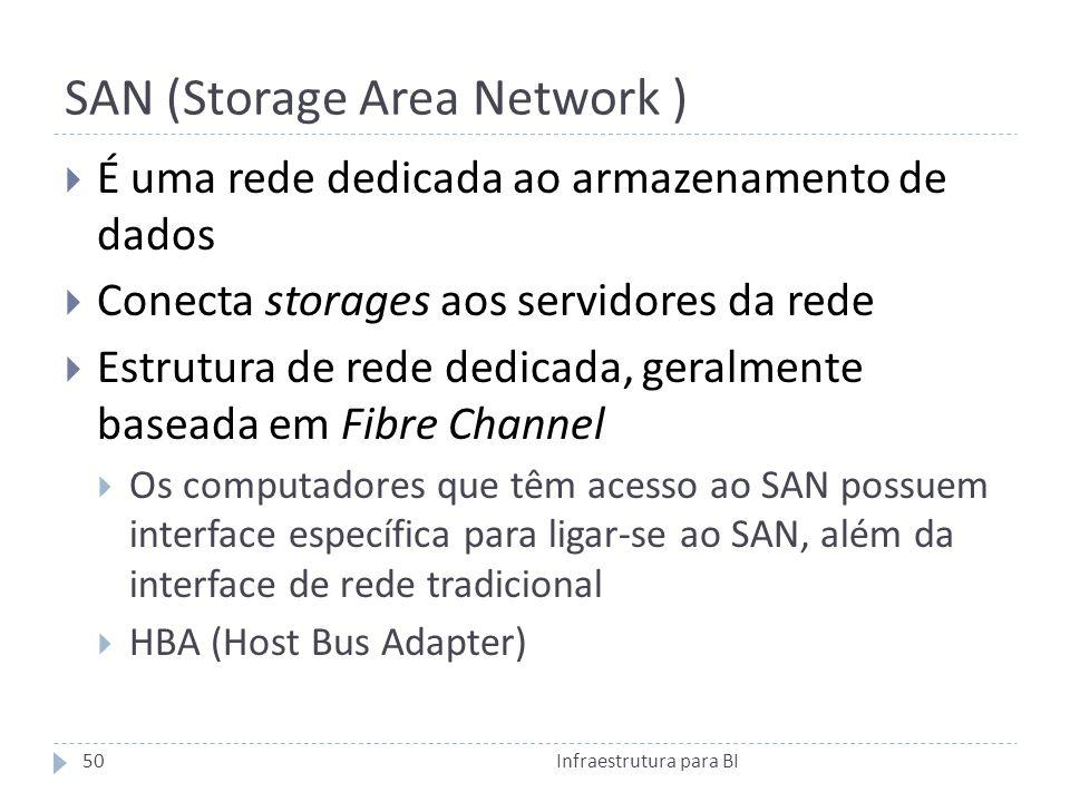 SAN (Storage Area Network ) É uma rede dedicada ao armazenamento de dados Conecta storages aos servidores da rede Estrutura de rede dedicada, geralmente baseada em Fibre Channel Os computadores que têm acesso ao SAN possuem interface específica para ligar-se ao SAN, além da interface de rede tradicional HBA (Host Bus Adapter) 50Infraestrutura para BI