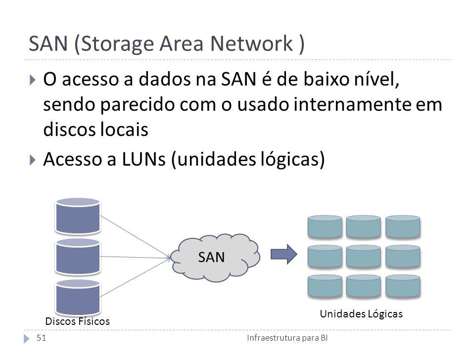 SAN (Storage Area Network ) O acesso a dados na SAN é de baixo nível, sendo parecido com o usado internamente em discos locais Acesso a LUNs (unidades lógicas) SAN Discos Físicos Unidades Lógicas 51Infraestrutura para BI
