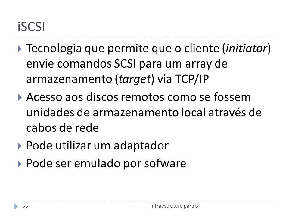 iSCSI Tecnologia que permite que o cliente (initiator) envie comandos SCSI para um array de armazenamento (target) via TCP/IP Acesso aos discos remotos como se fossem unidades de armazenamento local através de cabos de rede Pode utilizar um adaptador Pode ser emulado por sofware 55Infraestrutura para BI