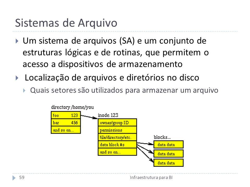 Sistemas de Arquivo Um sistema de arquivos (SA) e um conjunto de estruturas lógicas e de rotinas, que permitem o acesso a dispositivos de armazenamento Localização de arquivos e diretórios no disco Quais setores são utilizados para armazenar um arquivo 59Infraestrutura para BI