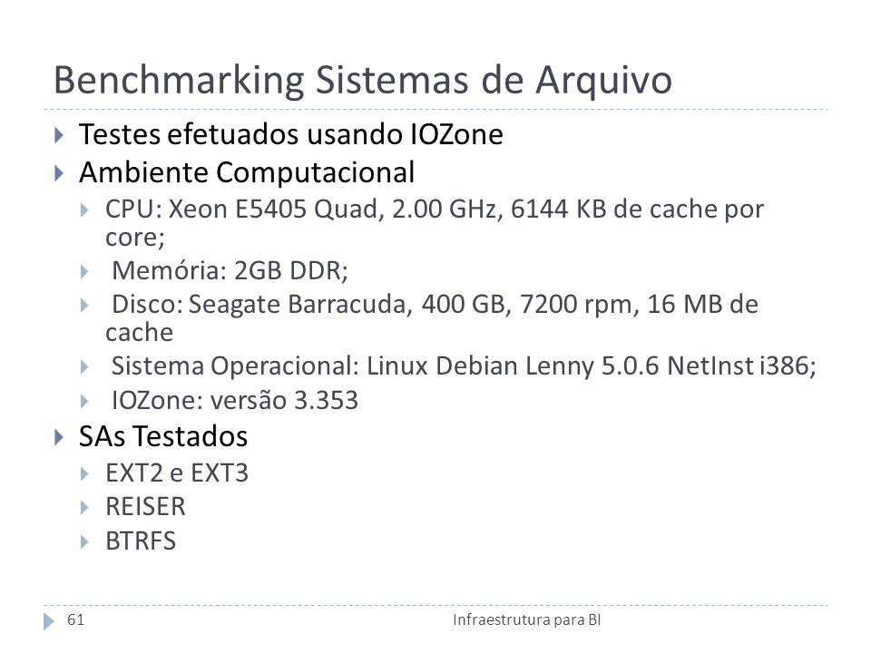 Benchmarking Sistemas de Arquivo Testes efetuados usando IOZone Ambiente Computacional CPU: Xeon E5405 Quad, 2.00 GHz, 6144 KB de cache por core; Memória: 2GB DDR; Disco: Seagate Barracuda, 400 GB, 7200 rpm, 16 MB de cache Sistema Operacional: Linux Debian Lenny 5.0.6 NetInst i386; IOZone: versão 3.353 SAs Testados EXT2 e EXT3 REISER BTRFS 61Infraestrutura para BI