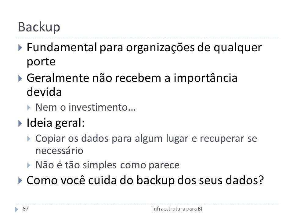 Backup Fundamental para organizações de qualquer porte Geralmente não recebem a importância devida Nem o investimento...
