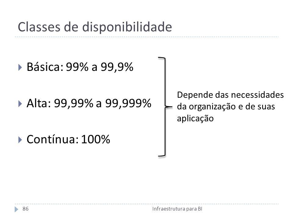 Classes de disponibilidade Básica: 99% a 99,9% Alta: 99,99% a 99,999% Contínua: 100% Depende das necessidades da organização e de suas aplicação 86Infraestrutura para BI