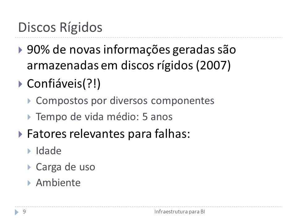 Discos Rígidos 90% de novas informações geradas são armazenadas em discos rígidos (2007) Confiáveis(?!) Compostos por diversos componentes Tempo de vida médio: 5 anos Fatores relevantes para falhas: Idade Carga de uso Ambiente 9Infraestrutura para BI