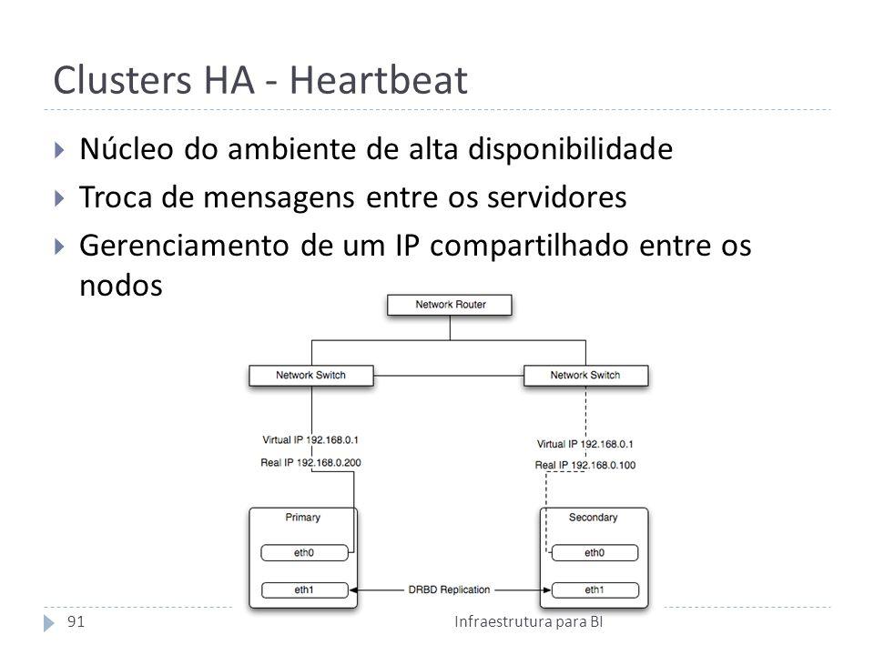 Clusters HA - Heartbeat Núcleo do ambiente de alta disponibilidade Troca de mensagens entre os servidores Gerenciamento de um IP compartilhado entre os nodos 91Infraestrutura para BI