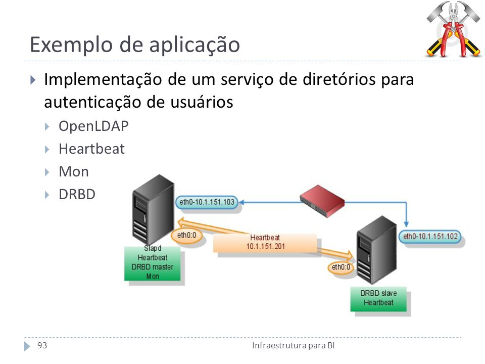 Exemplo de aplicação Implementação de um serviço de diretórios para autenticação de usuários OpenLDAP Heartbeat Mon DRBD 93Infraestrutura para BI