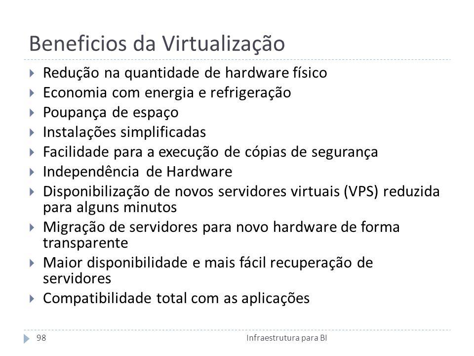 Beneficios da Virtualização Infraestrutura para BI98 Redução na quantidade de hardware físico Economia com energia e refrigeração Poupança de espaço Instalações simplificadas Facilidade para a execução de cópias de segurança Independência de Hardware Disponibilização de novos servidores virtuais (VPS) reduzida para alguns minutos Migração de servidores para novo hardware de forma transparente Maior disponibilidade e mais fácil recuperação de servidores Compatibilidade total com as aplicações