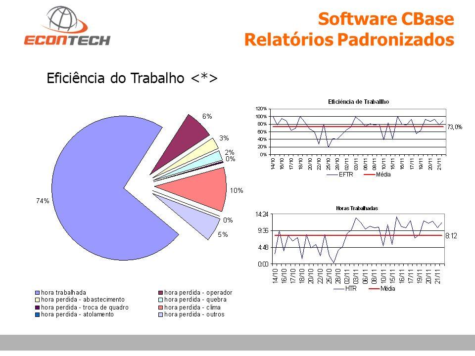Software CBase Relatórios Padronizados Eficiência do Trabalho