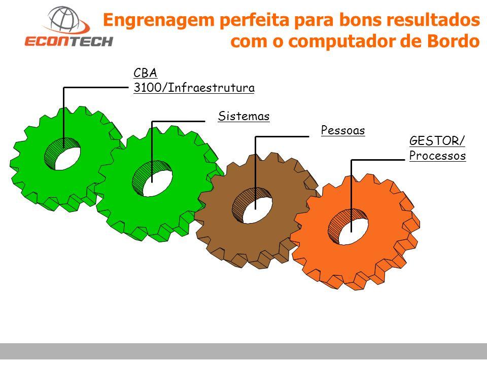 Contatos Engrenagem perfeita para bons resultados com o computador de Bordo CBA 3100/Infraestrutura Sistemas Pessoas GESTOR/ Processos