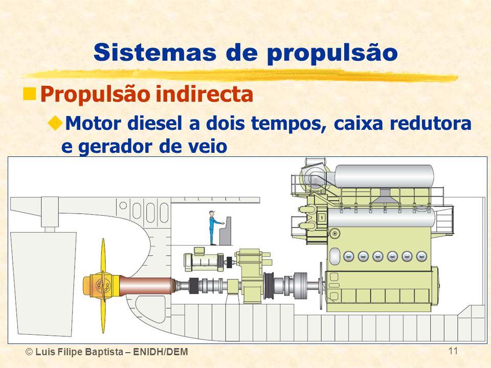 © Luis Filipe Baptista – ENIDH/DEM 11 Sistemas de propulsão Propulsão indirecta Motor diesel a dois tempos, caixa redutora e gerador de veio