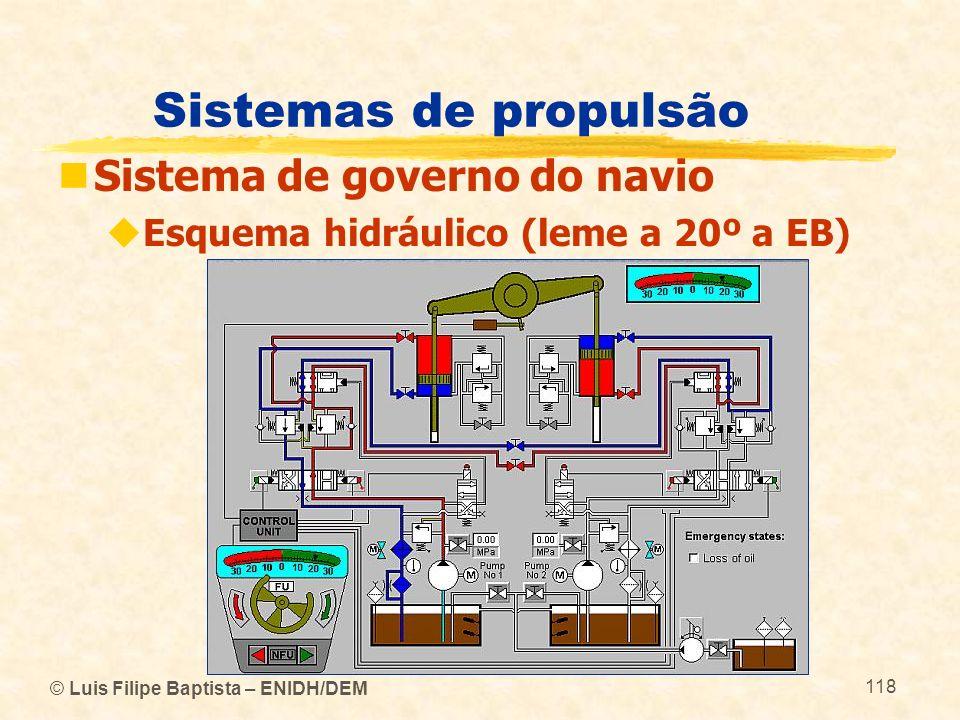 © Luis Filipe Baptista – ENIDH/DEM 118 Sistemas de propulsão Sistema de governo do navio Esquema hidráulico (leme a 20º a EB)