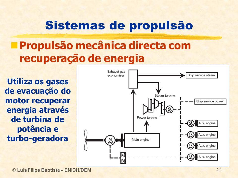 © Luis Filipe Baptista – ENIDH/DEM 21 Sistemas de propulsão Propulsão mecânica directa com recuperação de energia Utiliza os gases de evacuação do mot