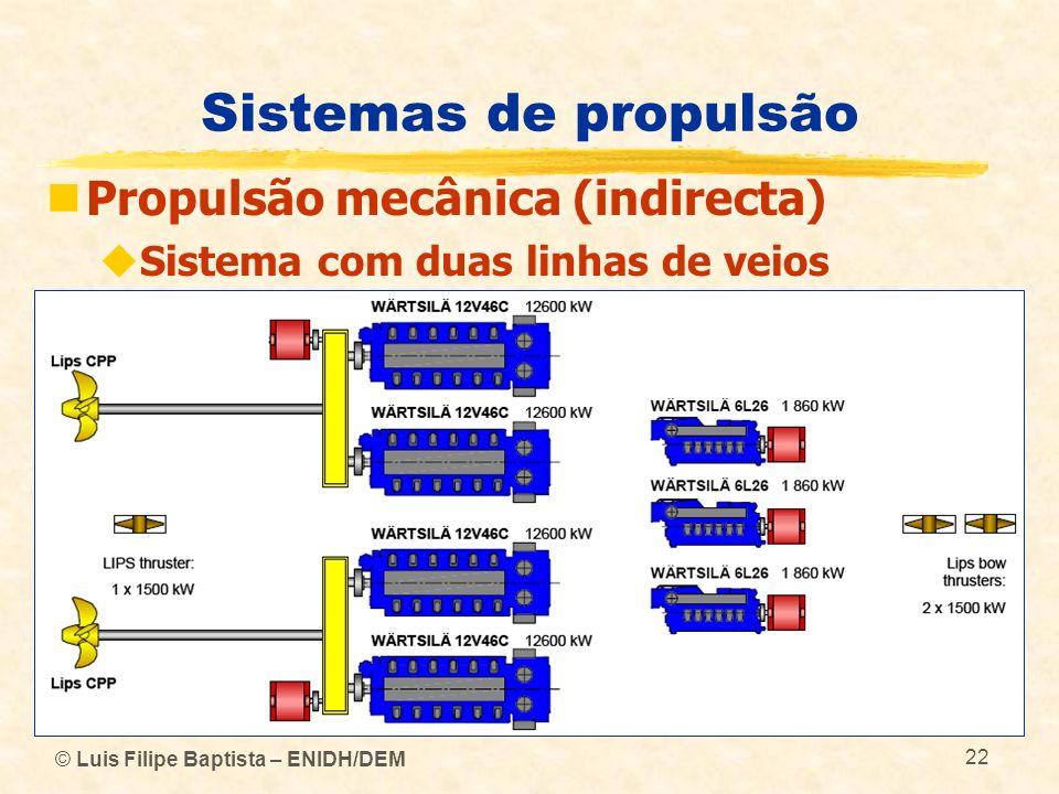 © Luis Filipe Baptista – ENIDH/DEM 22 Sistemas de propulsão Propulsão mecânica (indirecta) Sistema com duas linhas de veios