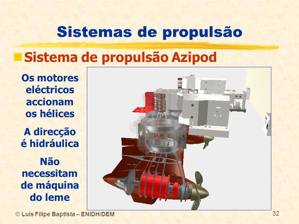© Luis Filipe Baptista – ENIDH/DEM 32 Sistemas de propulsão Sistema de propulsão Azipod Os motores eléctricos accionam os hélices A direcção é hidrául