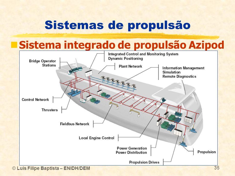© Luis Filipe Baptista – ENIDH/DEM 35 Sistemas de propulsão Sistema integrado de propulsão Azipod