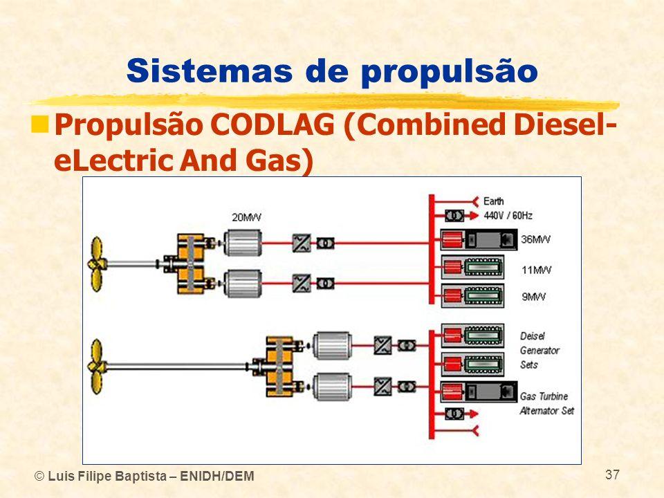 © Luis Filipe Baptista – ENIDH/DEM 37 Sistemas de propulsão Propulsão CODLAG (Combined Diesel- eLectric And Gas)