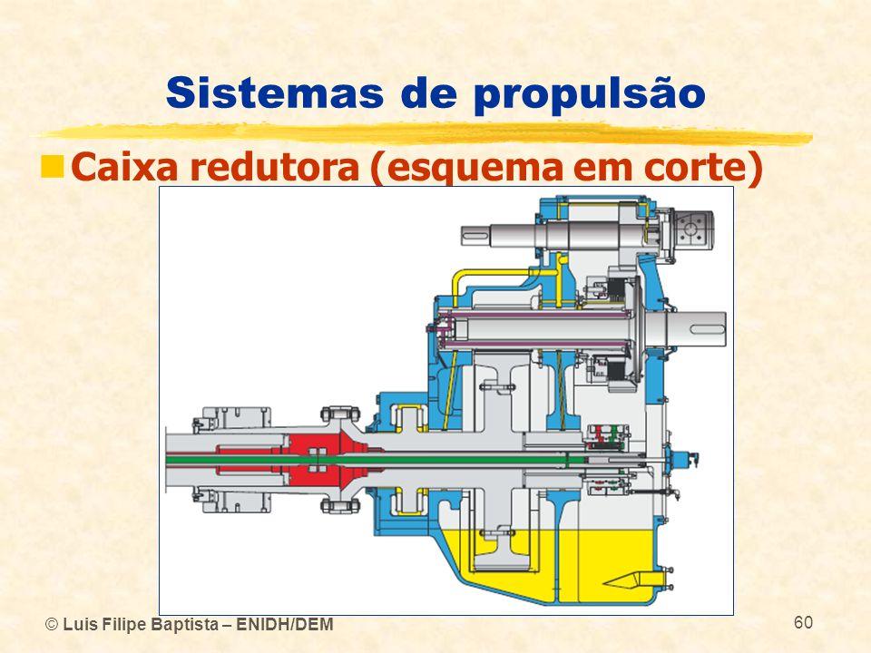 © Luis Filipe Baptista – ENIDH/DEM 60 Sistemas de propulsão Caixa redutora (esquema em corte)