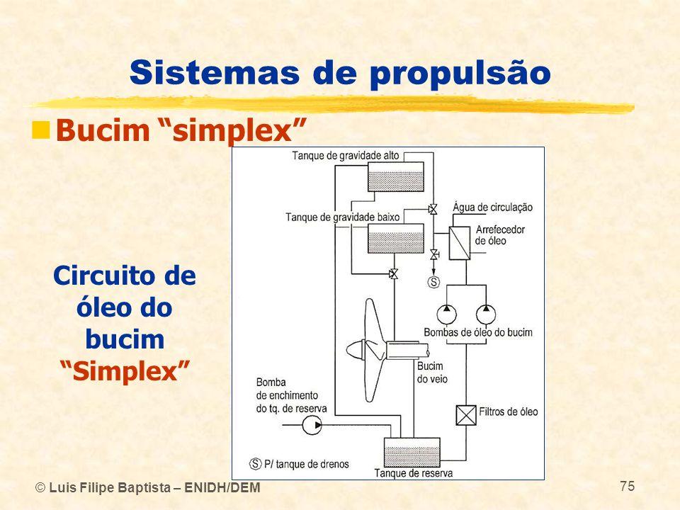 © Luis Filipe Baptista – ENIDH/DEM 75 Sistemas de propulsão Bucim simplex Circuito de óleo do bucim Simplex