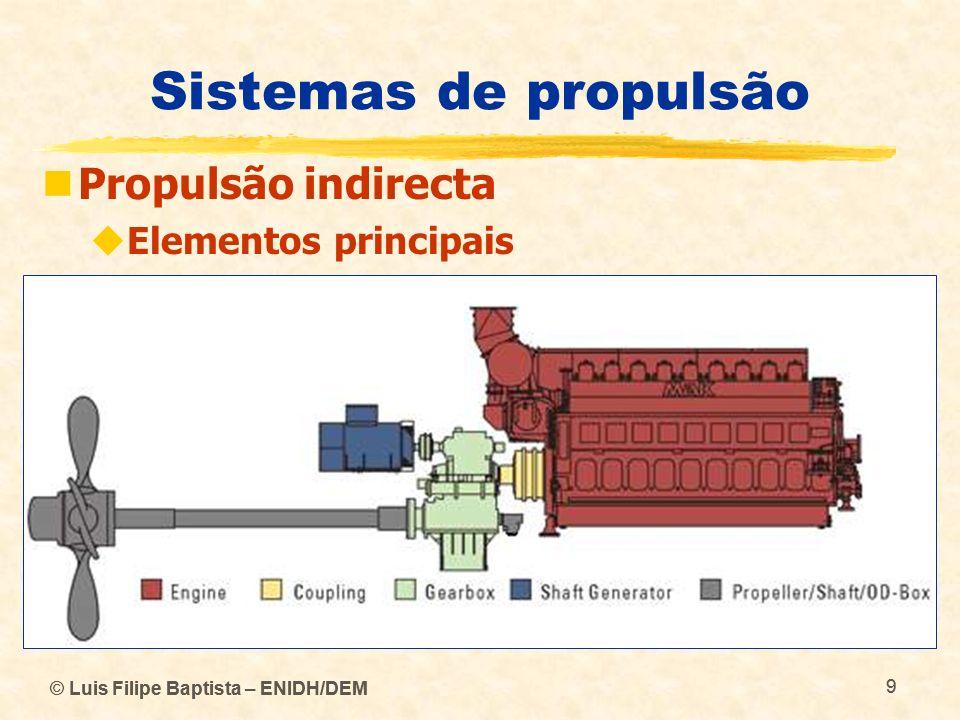 © Luis Filipe Baptista – ENIDH/DEM 9 9 Sistemas de propulsão Propulsão indirecta Elementos principais