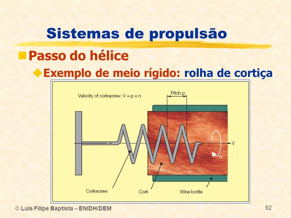 © Luis Filipe Baptista – ENIDH/DEM 92 Sistemas de propulsão Passo do hélice Exemplo de meio rígido: rolha de cortiça