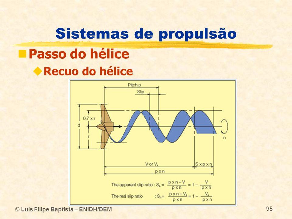 © Luis Filipe Baptista – ENIDH/DEM 95 Sistemas de propulsão Passo do hélice Recuo do hélice